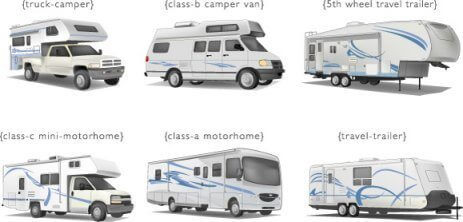 Choosing The Right Type Of Rv How To Buy A Rv Part 3